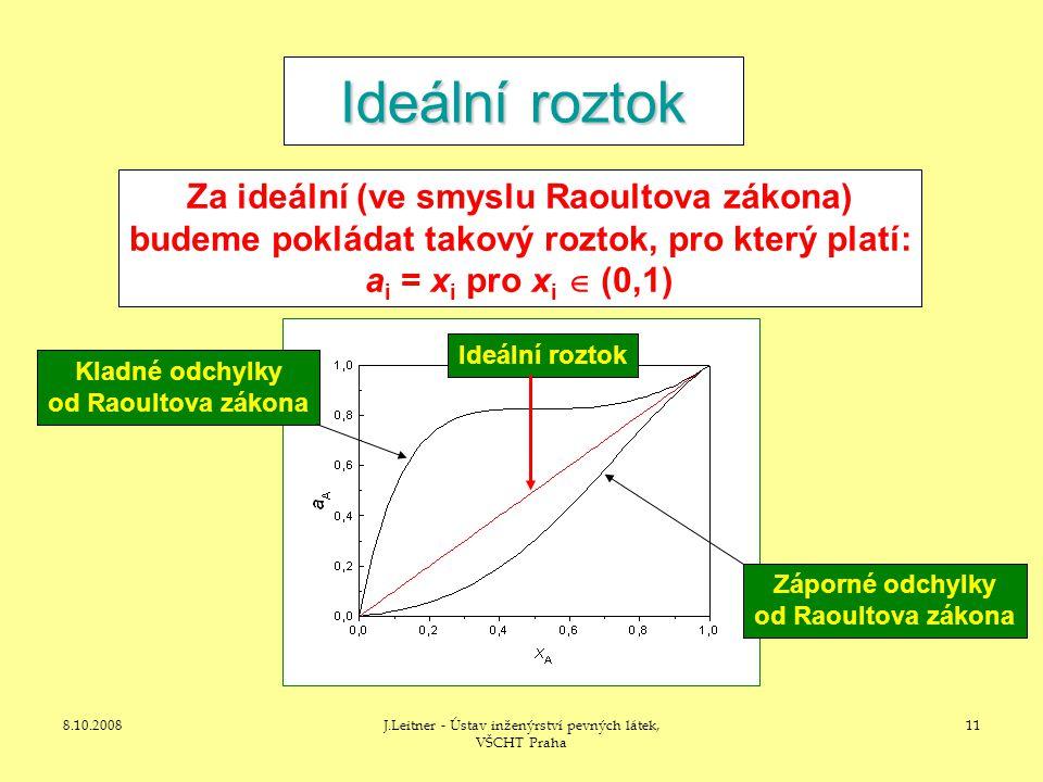 Ideální roztok Za ideální (ve smyslu Raoultova zákona)