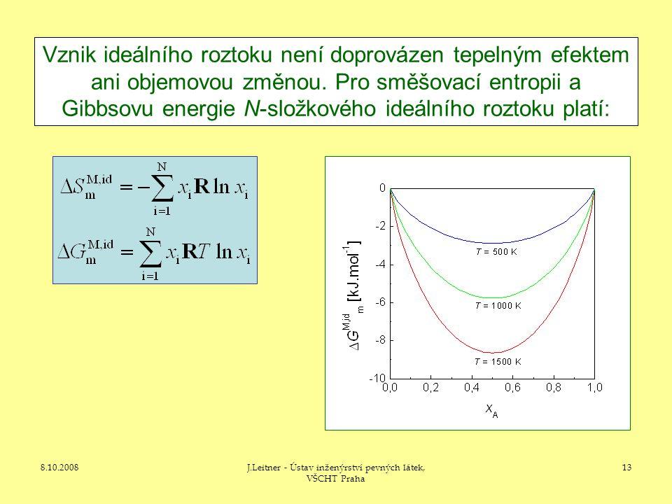Vznik ideálního roztoku není doprovázen tepelným efektem