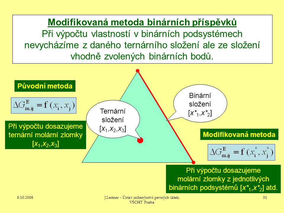 Modifikovaná metoda binárních příspěvků