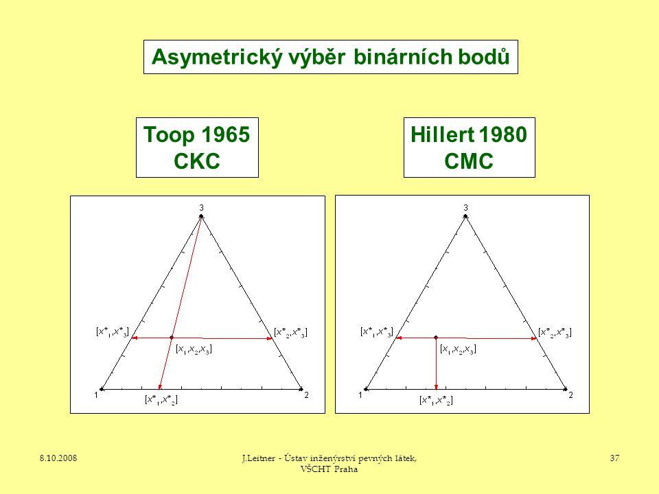 Asymetrický výběr binárních bodů