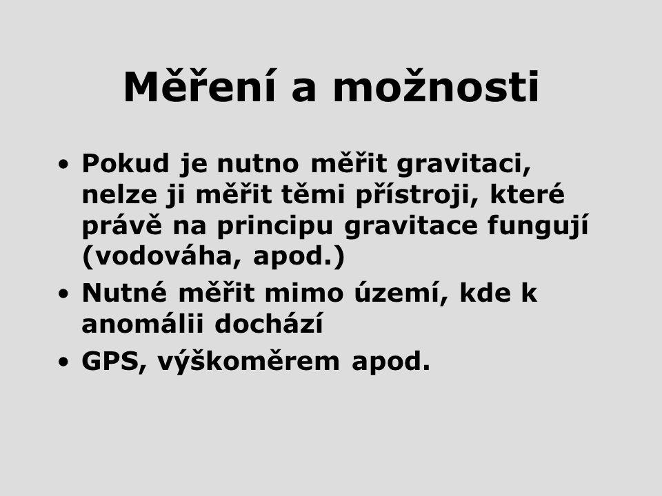 Měření a možnosti Pokud je nutno měřit gravitaci, nelze ji měřit těmi přístroji, které právě na principu gravitace fungují (vodováha, apod.)