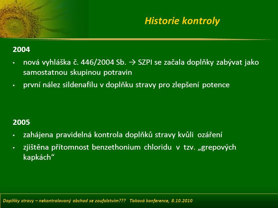 Historie kontroly 2004. nová vyhláška č. 446/2004 Sb. → SZPI se začala doplňky zabývat jako samostatnou skupinou potravin.