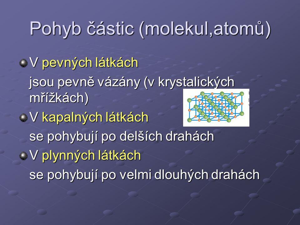 Pohyb částic (molekul,atomů)