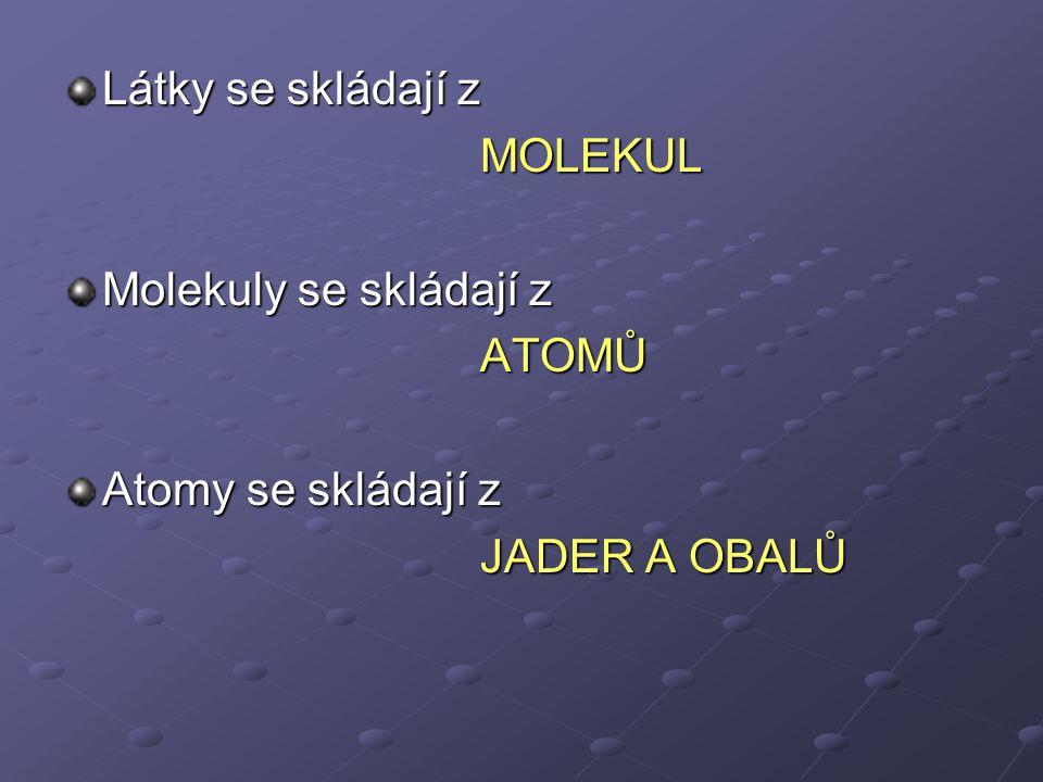 Látky se skládají z MOLEKUL Molekuly se skládají z ATOMŮ Atomy se skládají z JADER A OBALŮ