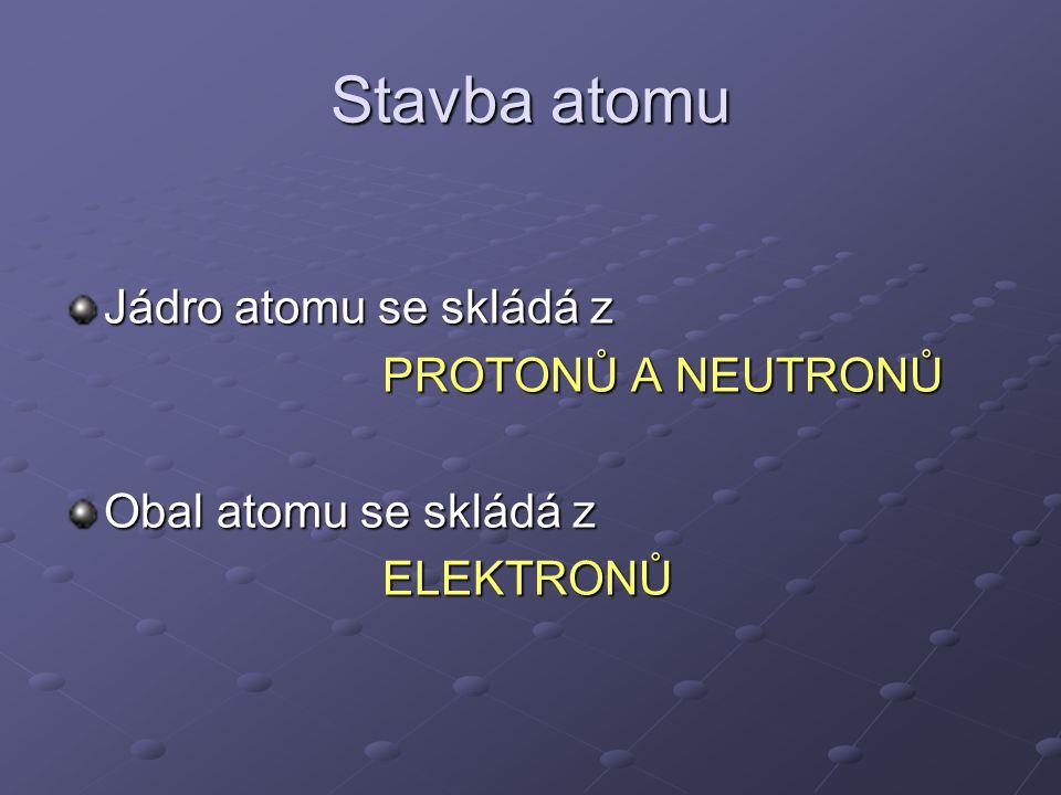 Stavba atomu Jádro atomu se skládá z PROTONŮ A NEUTRONŮ