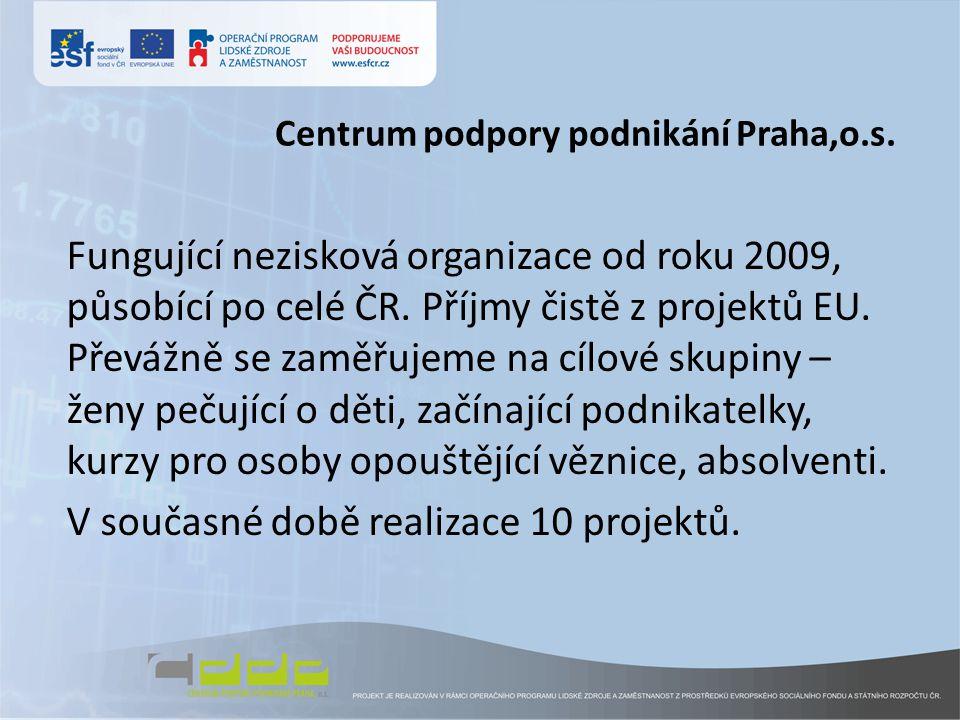 Centrum podpory podnikání Praha,o.s.