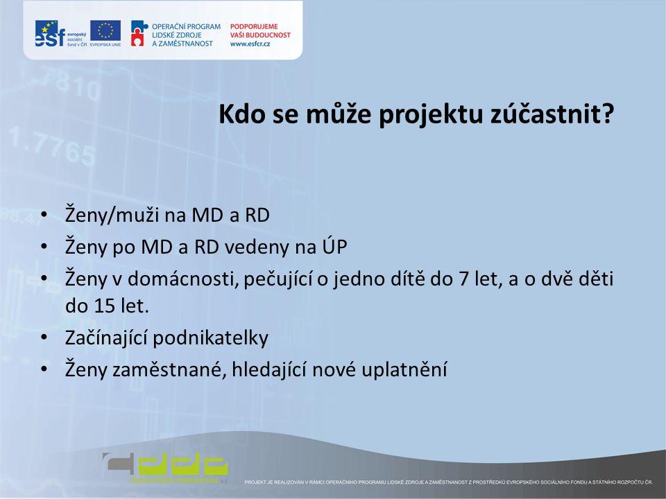 Kdo se může projektu zúčastnit