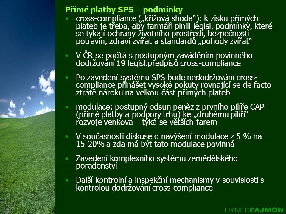 Přímé platby SPS – podmínky