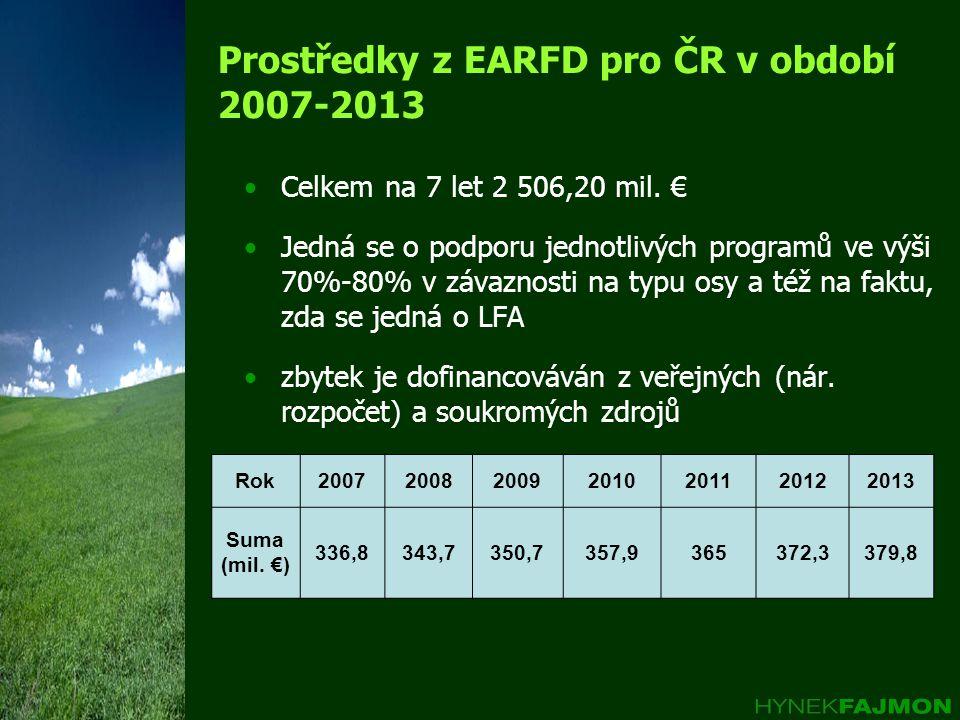Prostředky z EARFD pro ČR v období 2007-2013