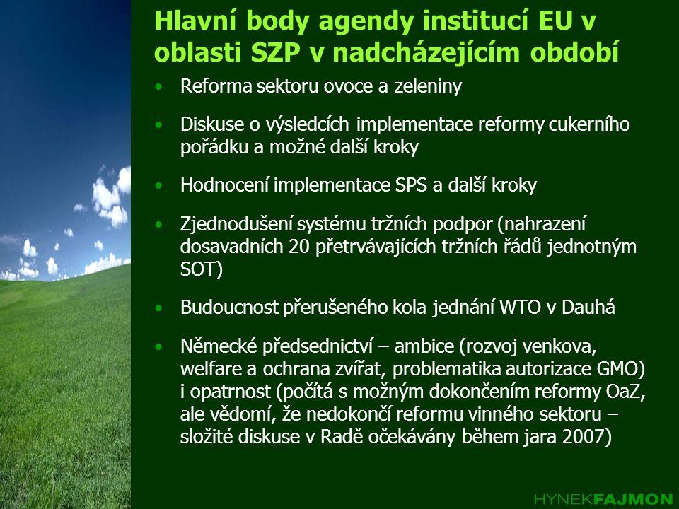 Hlavní body agendy institucí EU v oblasti SZP v nadcházejícím období