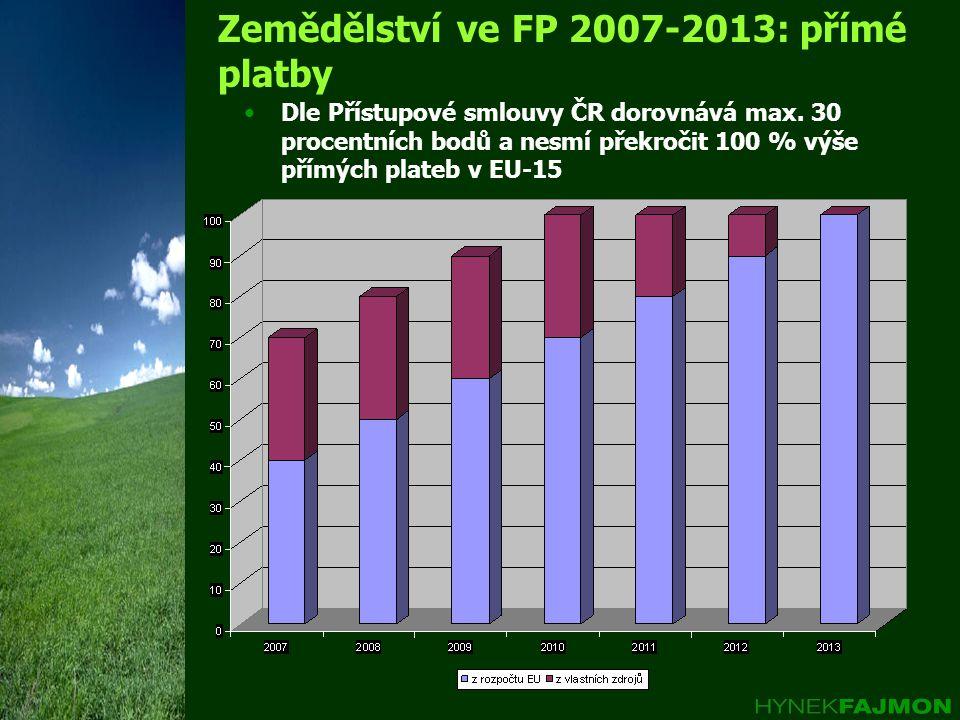 Zemědělství ve FP 2007-2013: přímé platby