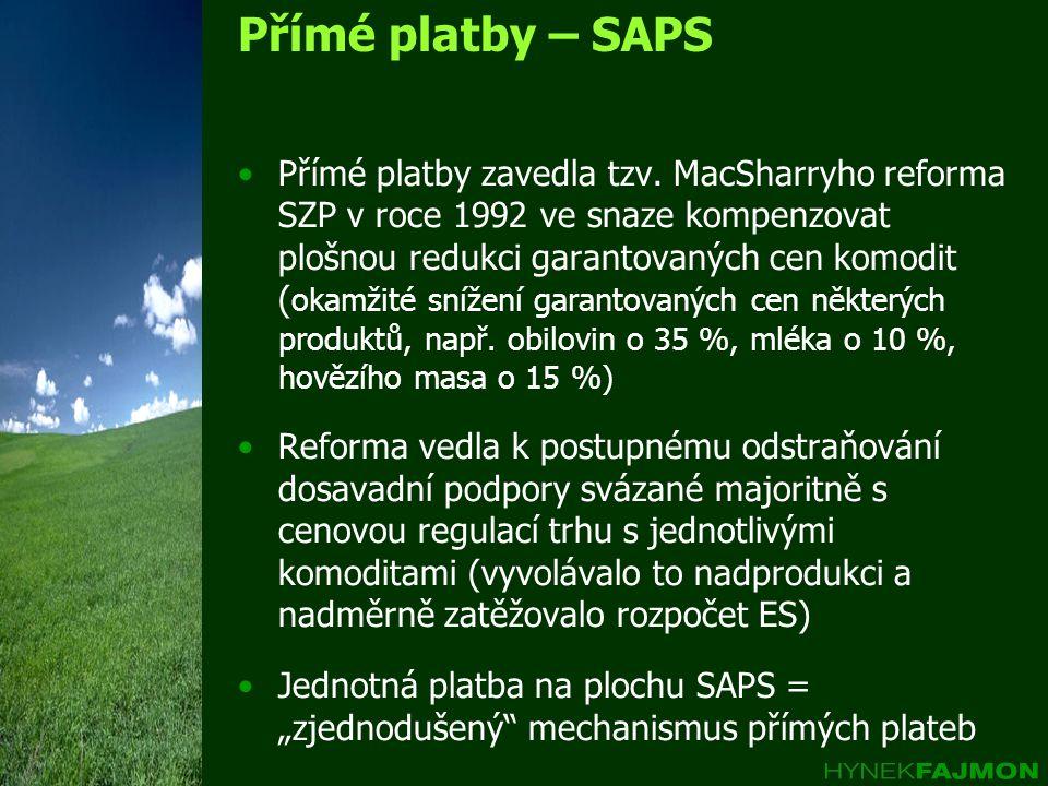 Přímé platby – SAPS
