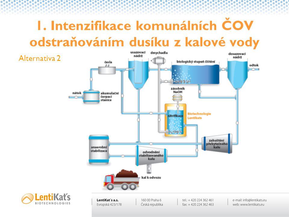 1. Intenzifikace komunálních ČOV odstraňováním dusíku z kalové vody