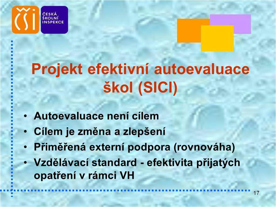 Projekt efektivní autoevaluace škol (SICI)