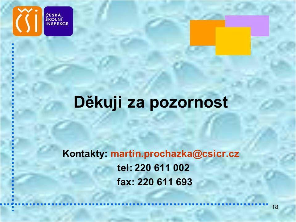 Kontakty: martin.prochazka@csicr.cz
