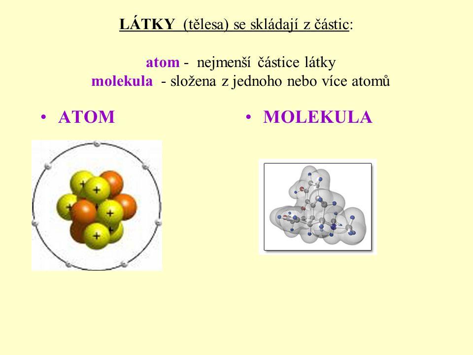 LÁTKY (tělesa) se skládají z částic: atom - nejmenší částice látky molekula - složena z jednoho nebo více atomů