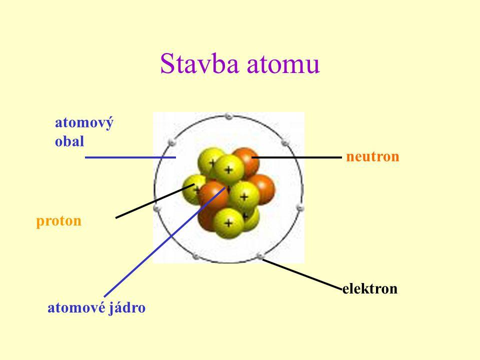 Stavba atomu atomový obal neutron proton elektron atomové jádro