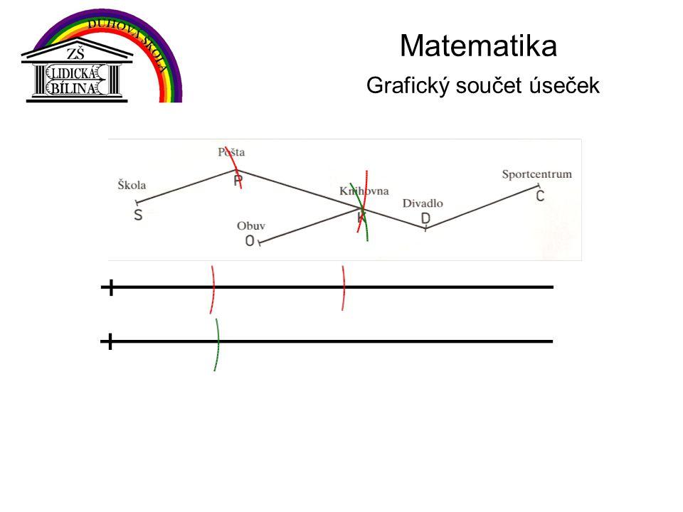 Matematika Grafický součet úseček