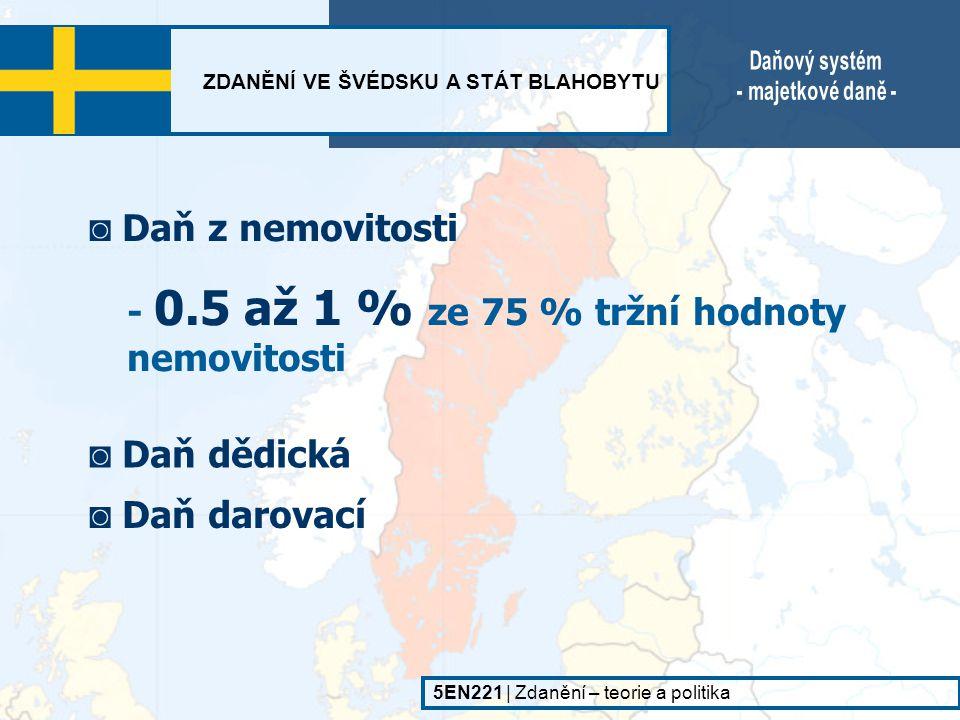 - 0.5 až 1 % ze 75 % tržní hodnoty nemovitosti
