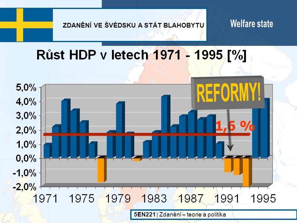 REFORMY! 1,6 % ZDANĚNÍ VE ŠVÉDSKU A STÁT BLAHOBYTU Welfare state