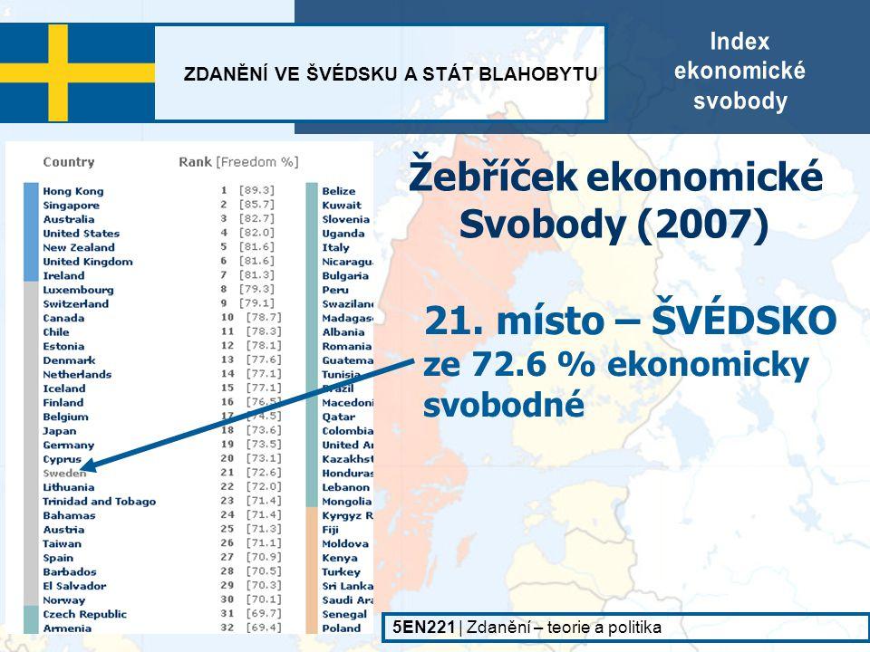 Žebříček ekonomické Svobody (2007)