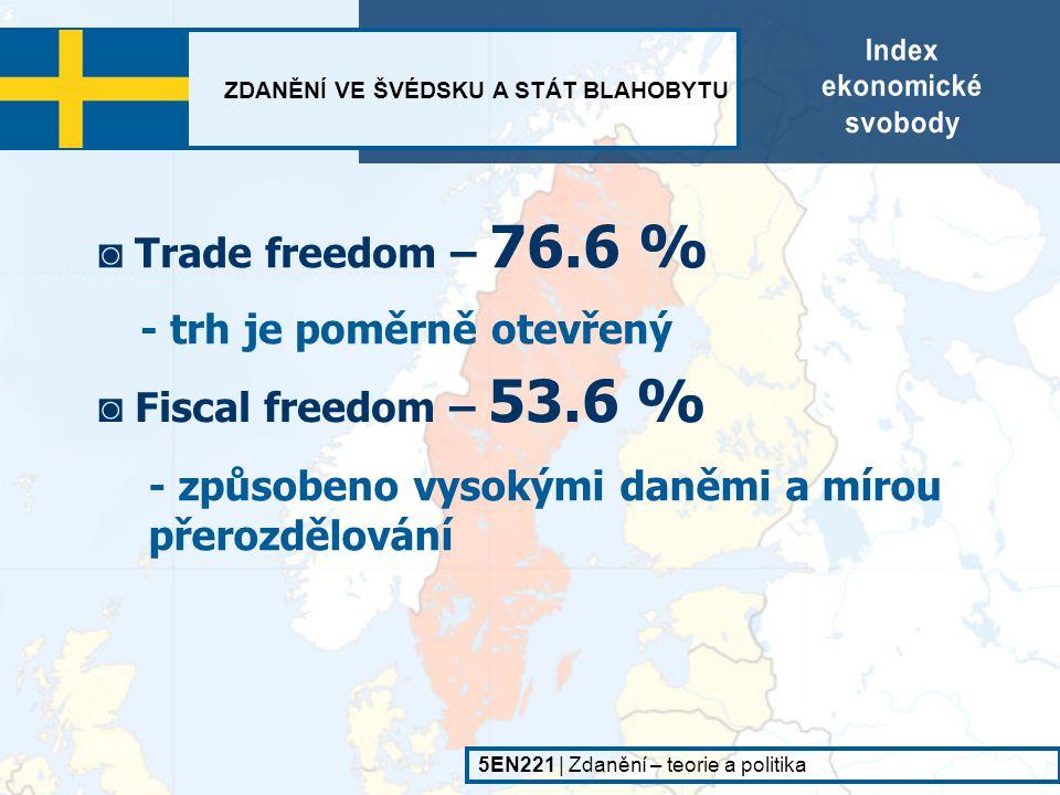 - trh je poměrně otevřený ◙ Fiscal freedom – 53.6 %