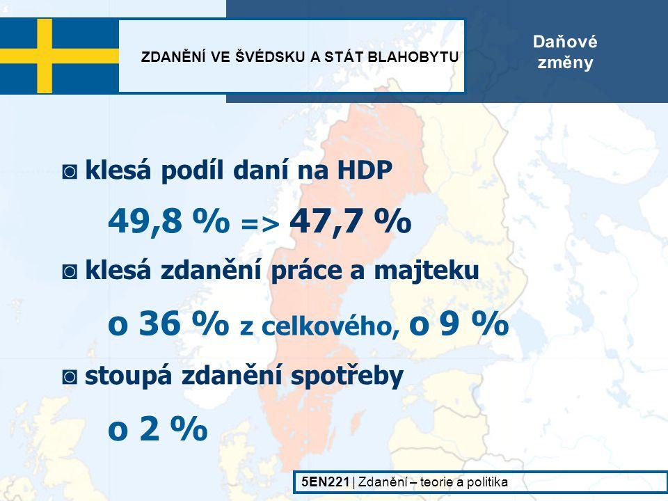 49,8 % => 47,7 % o 36 % z celkového, o 9 % o 2 %