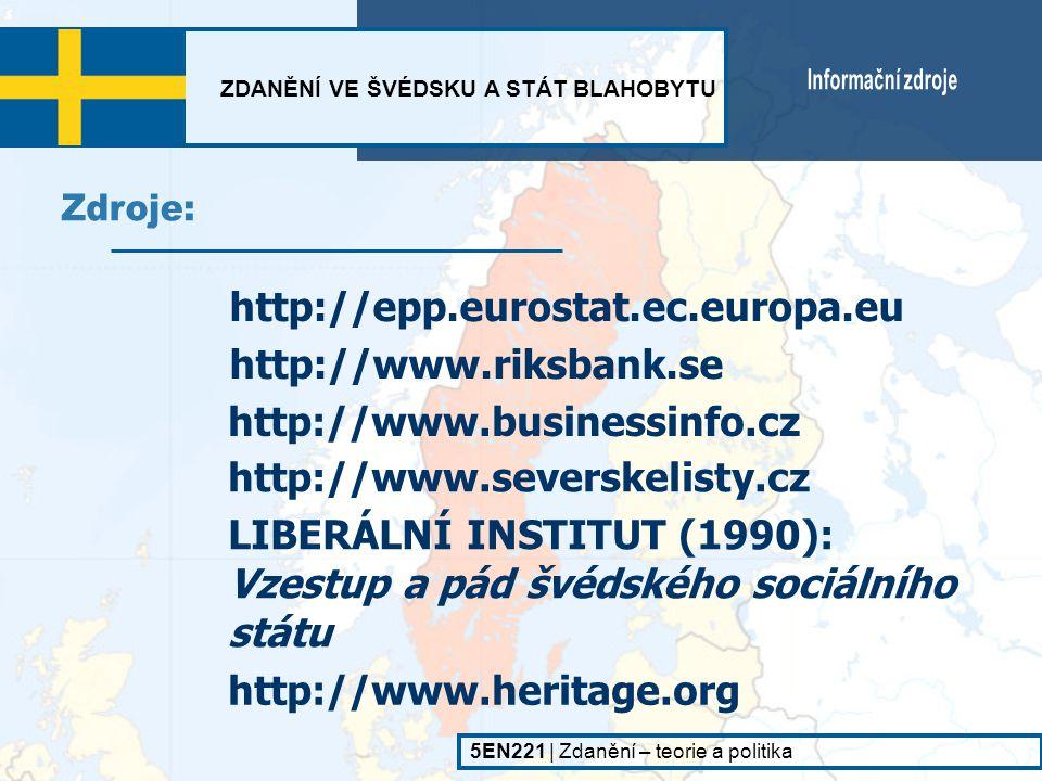 LIBERÁLNÍ INSTITUT (1990): Vzestup a pád švédského sociálního státu