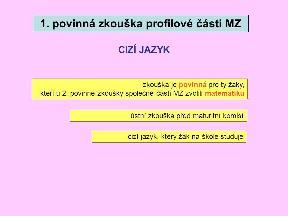 1. povinná zkouška profilové části MZ