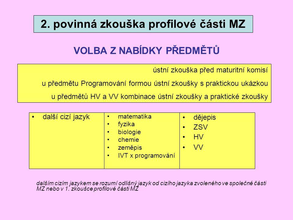 2. povinná zkouška profilové části MZ VOLBA Z NABÍDKY PŘEDMĚTŮ