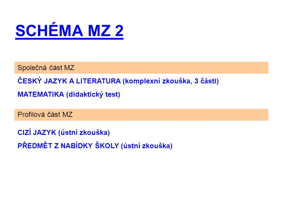 SCHÉMA MZ 2 Společná část MZ