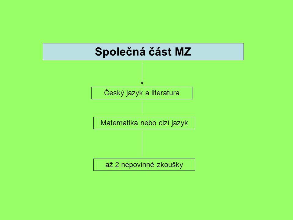 Společná část MZ Český jazyk a literatura Matematika nebo cizí jazyk