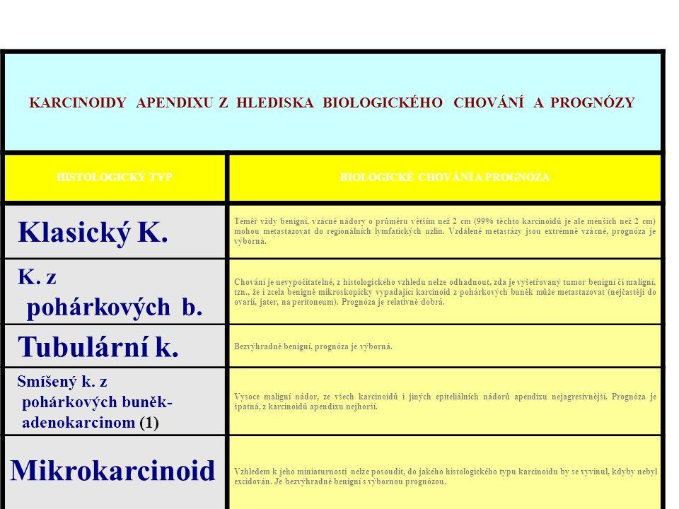 pohárkových b. pohárkových buněk- adenokarcinom (1)