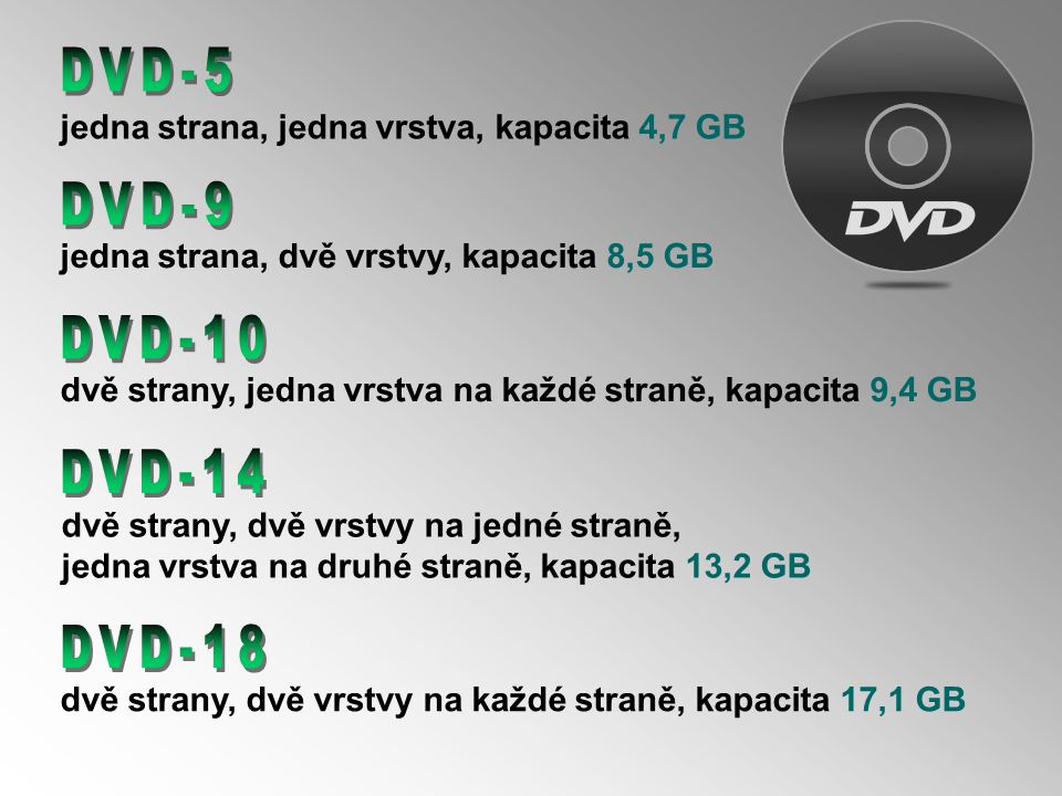 DVD-5 DVD-9 DVD-10 DVD-14 DVD-18