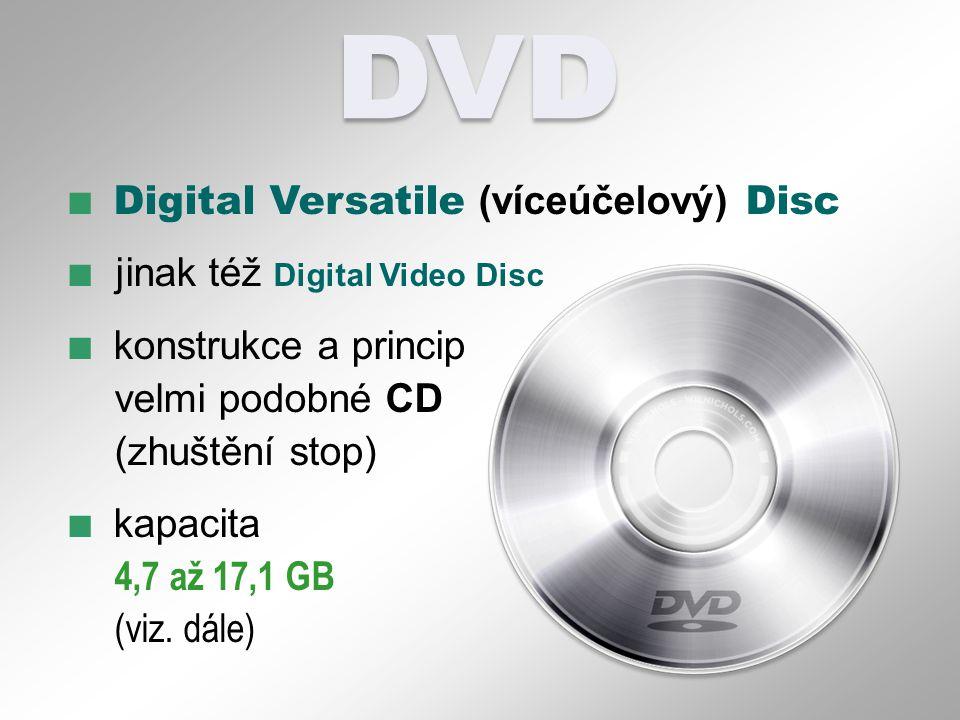 DVD Digital Versatile (víceúčelový) Disc jinak též Digital Video Disc