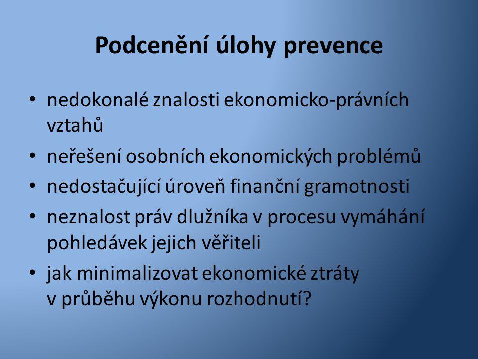 Podcenění úlohy prevence