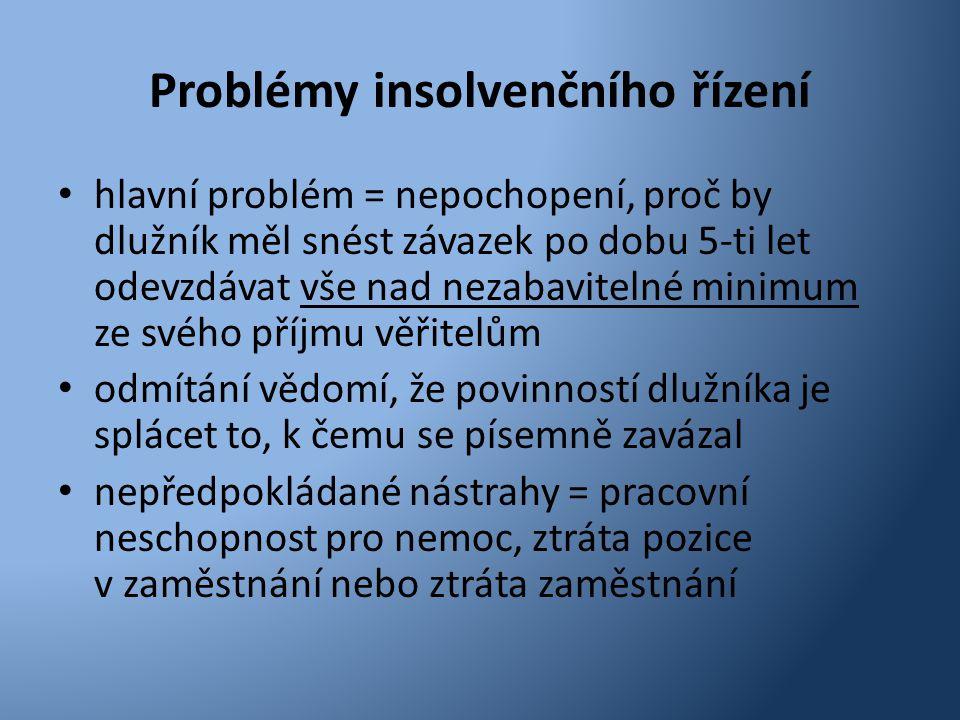 Problémy insolvenčního řízení
