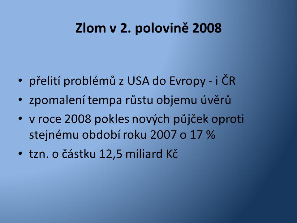 Zlom v 2. polovině 2008 přelití problémů z USA do Evropy - i ČR