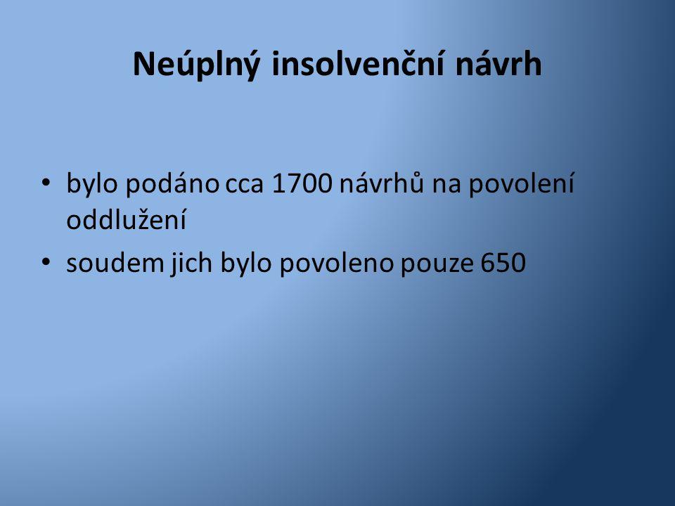 Neúplný insolvenční návrh