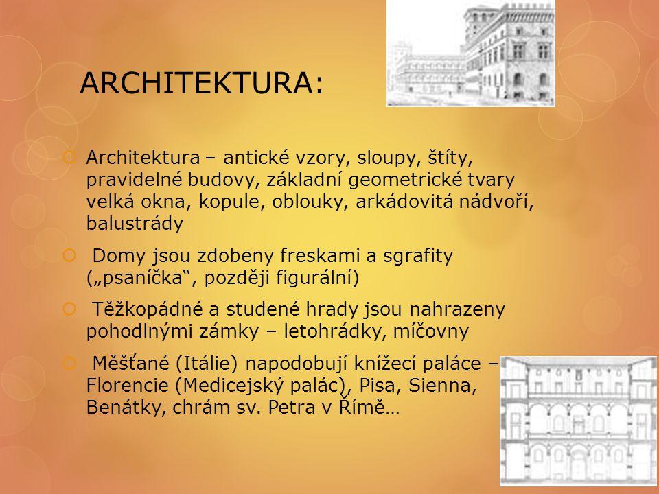 ARCHITEKTURA: