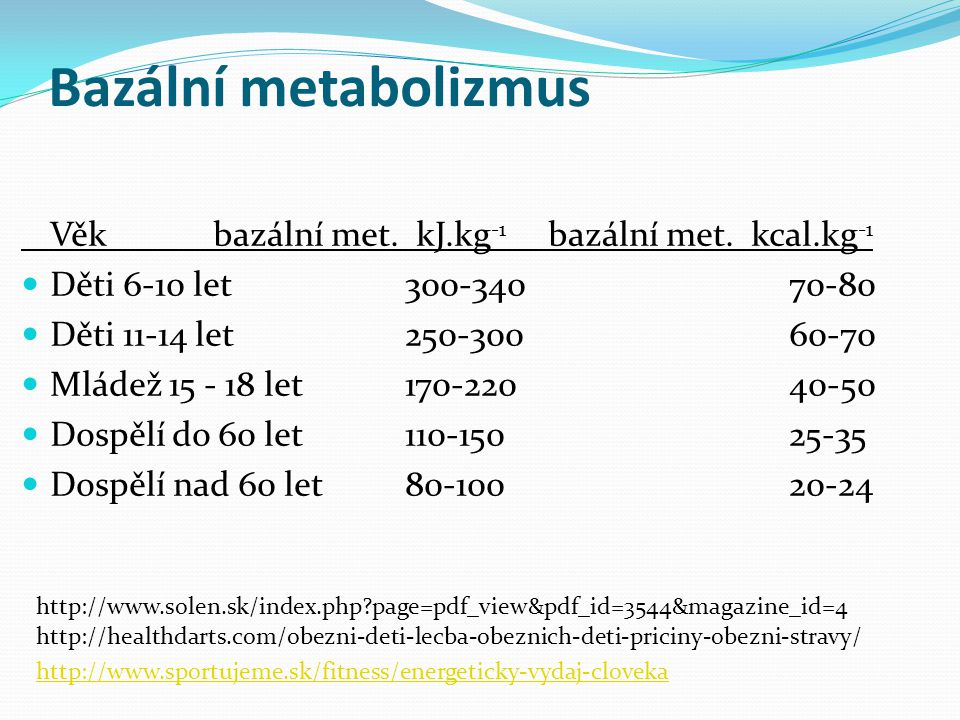 Bazální metabolizmus Věk bazální met. kJ.kg-1 bazální met. kcal.kg-1