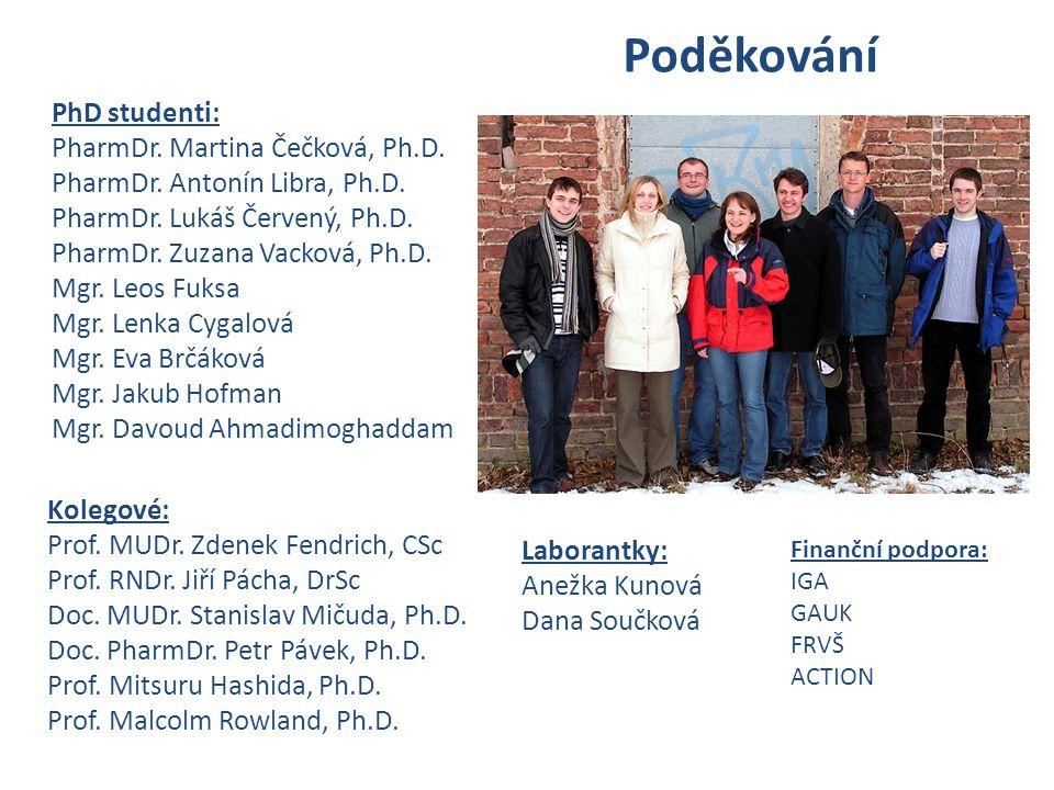 Poděkování PhD studenti: PharmDr. Martina Čečková, Ph.D. PharmDr. Antonín Libra, Ph.D.