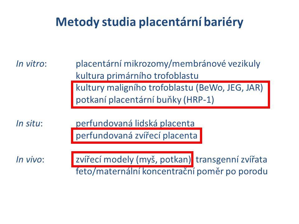 Metody studia placentární bariéry