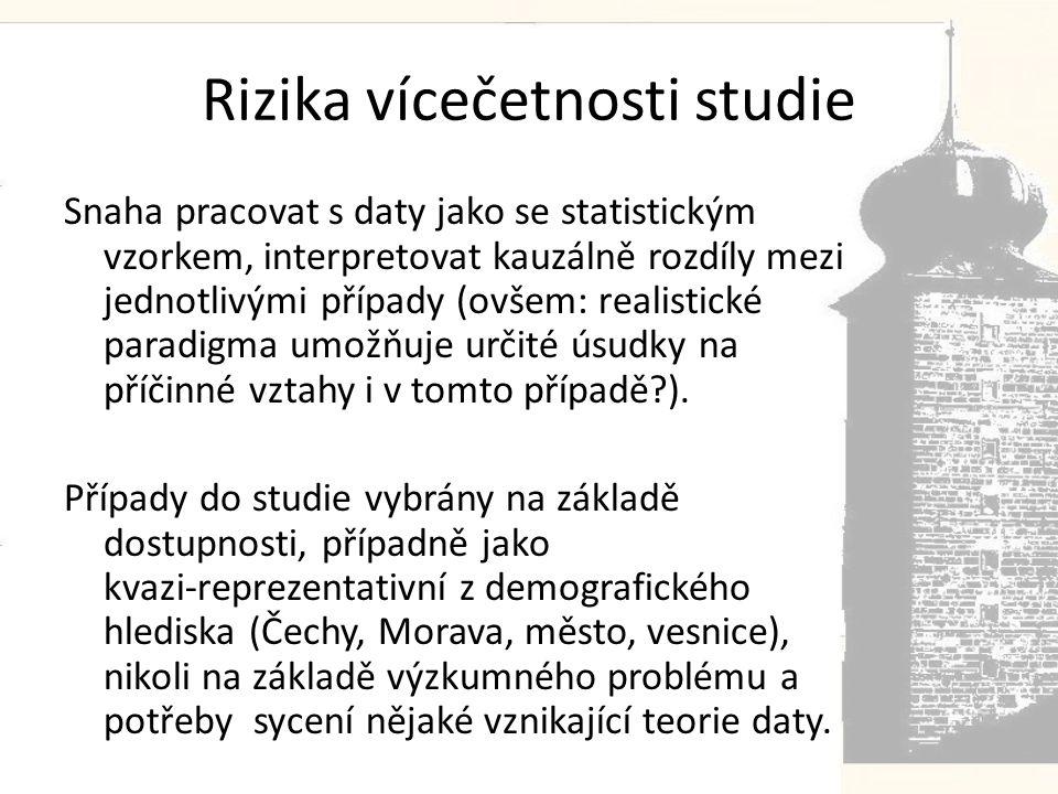 Rizika vícečetnosti studie