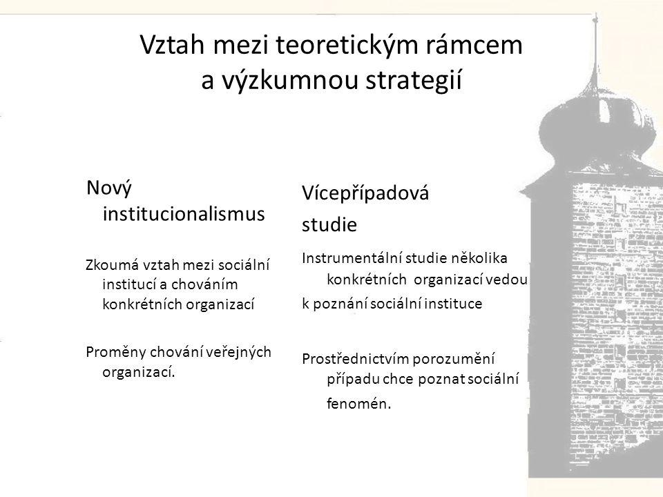 Vztah mezi teoretickým rámcem a výzkumnou strategií