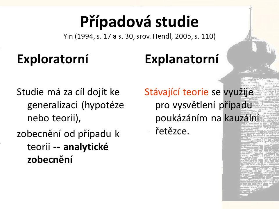 Případová studie Yin (1994, s. 17 a s. 30, srov. Hendl, 2005, s. 110)