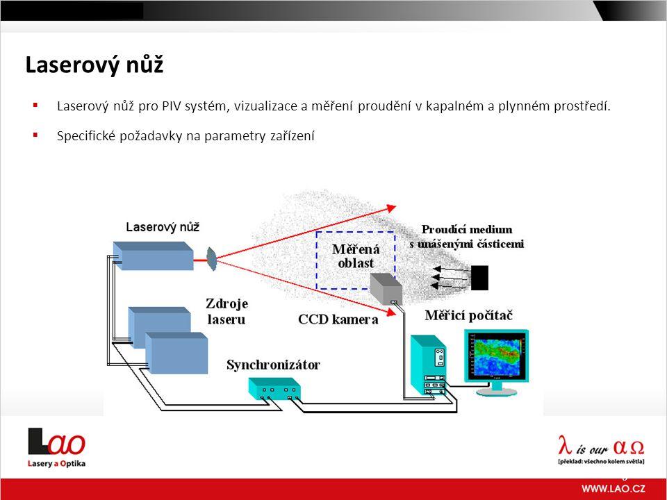 Laserový nůž Laserový nůž pro PIV systém, vizualizace a měření proudění v kapalném a plynném prostředí.
