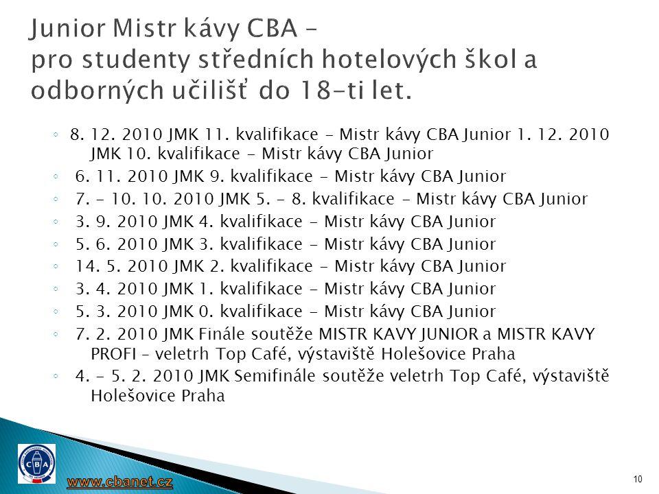 Junior Mistr kávy CBA – pro studenty středních hotelových škol a odborných učilišť do 18-ti let.