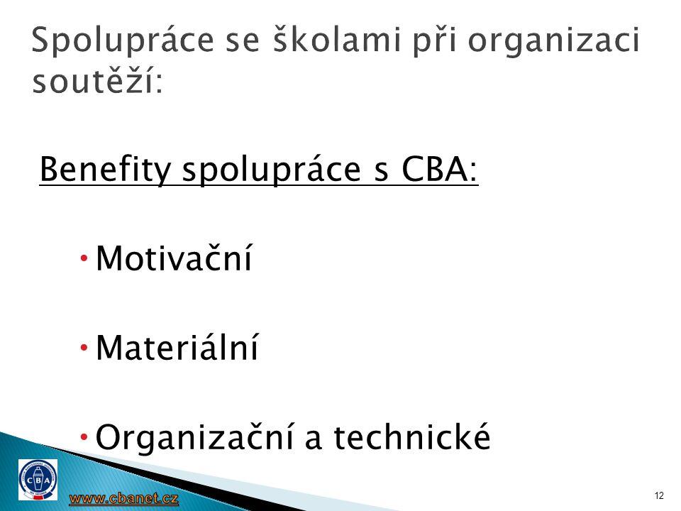 Spolupráce se školami při organizaci soutěží: