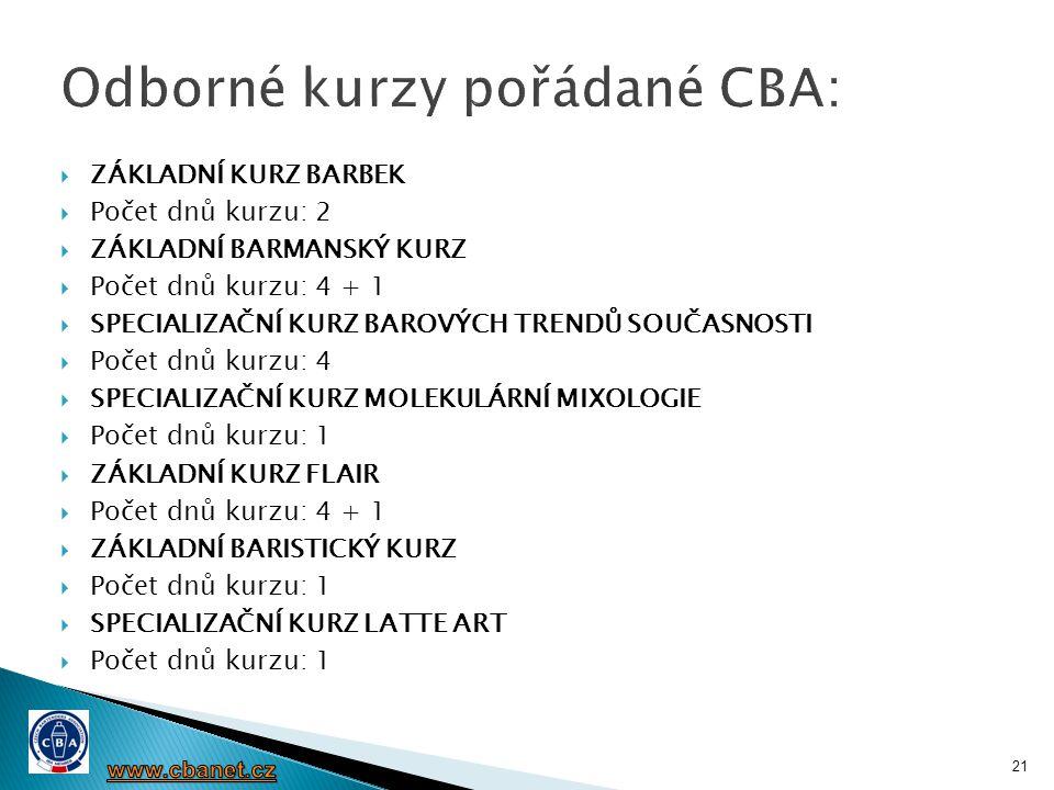 Odborné kurzy pořádané CBA: